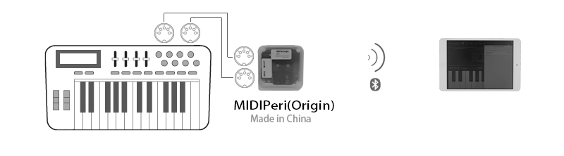 MIDIPeri(Origin)_Example1