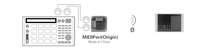 MIDIPeri(Origin)_Example2